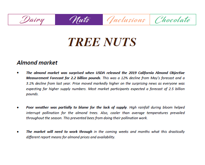 Monthly NAFTA Commodities Report Tree Nuts