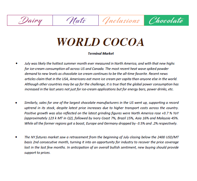 Monthly NAFTA Commodities Report World Cocoa